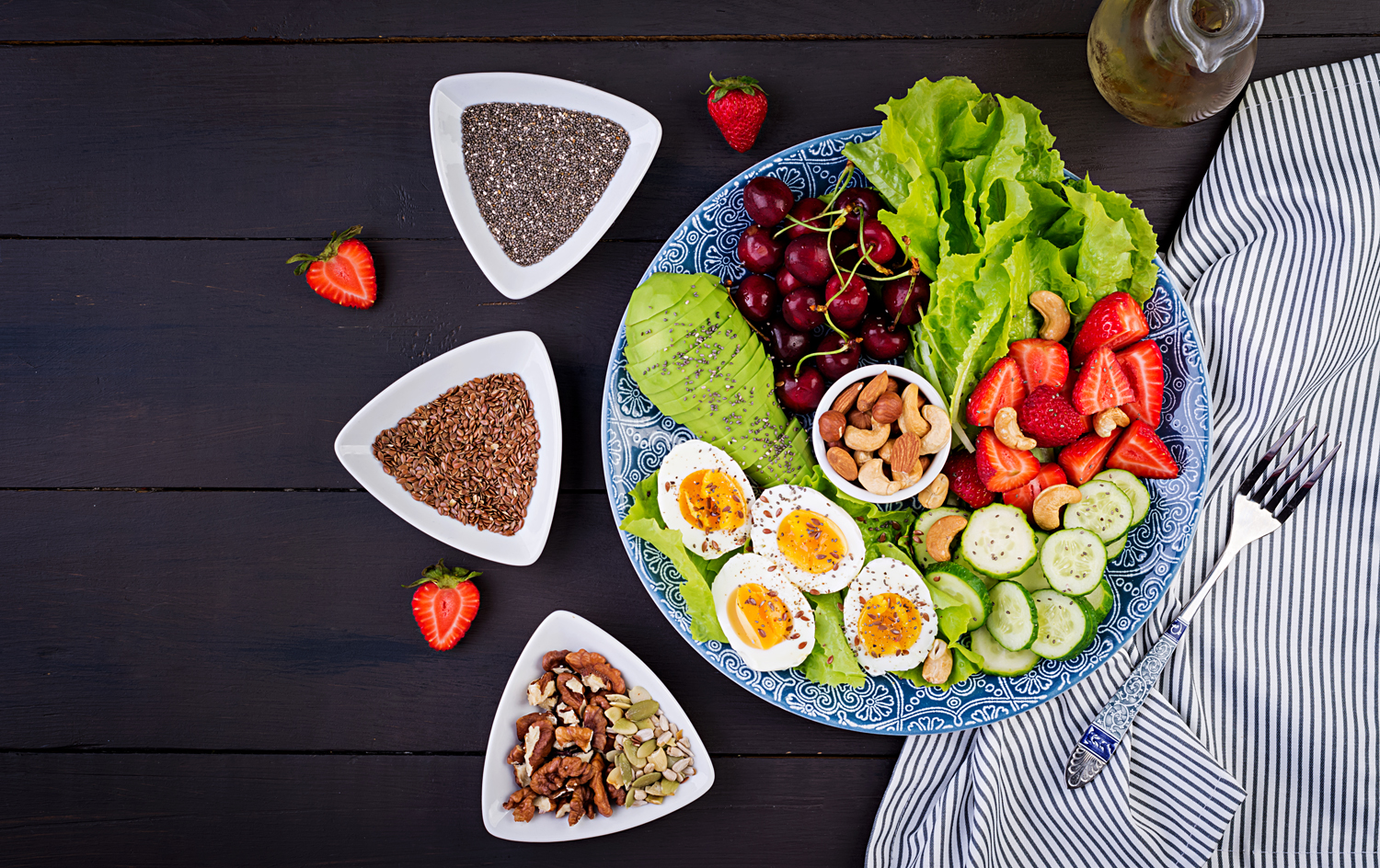 Part 3-Which Diet Is Right For You?